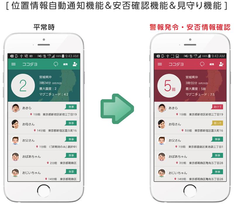 『ココダヨ』iPhone版のサンプル画面