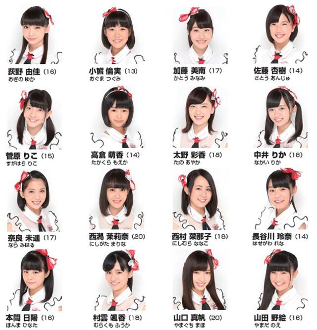 NGT48-member