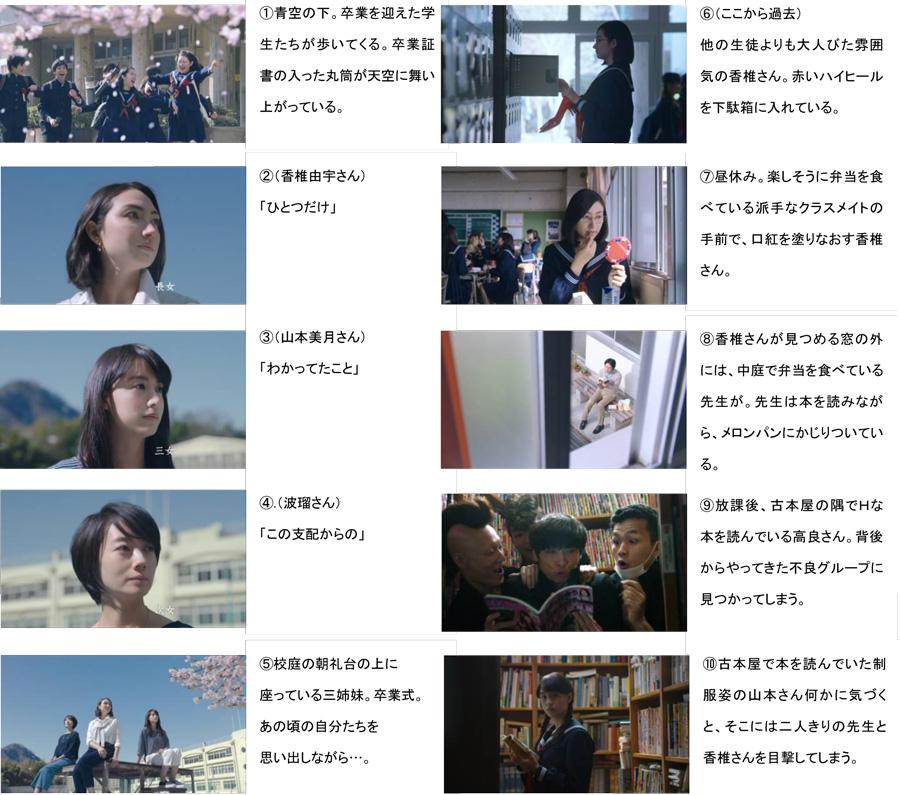 香椎由宇-波瑠-山本美月-ショートムービー-ストーリーボード1