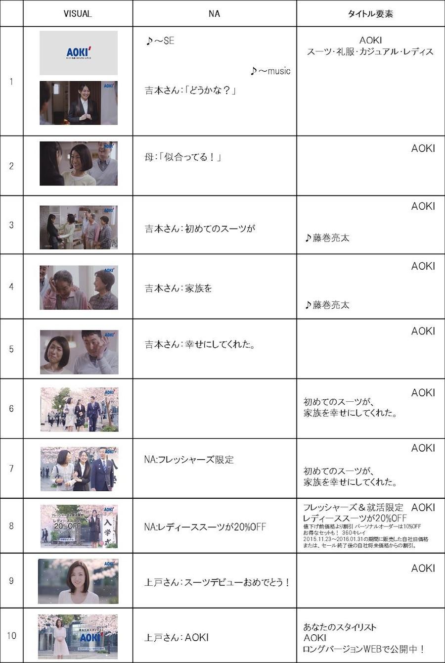 吉本実憂-中川大志-AOKIフレッシャーズCM story