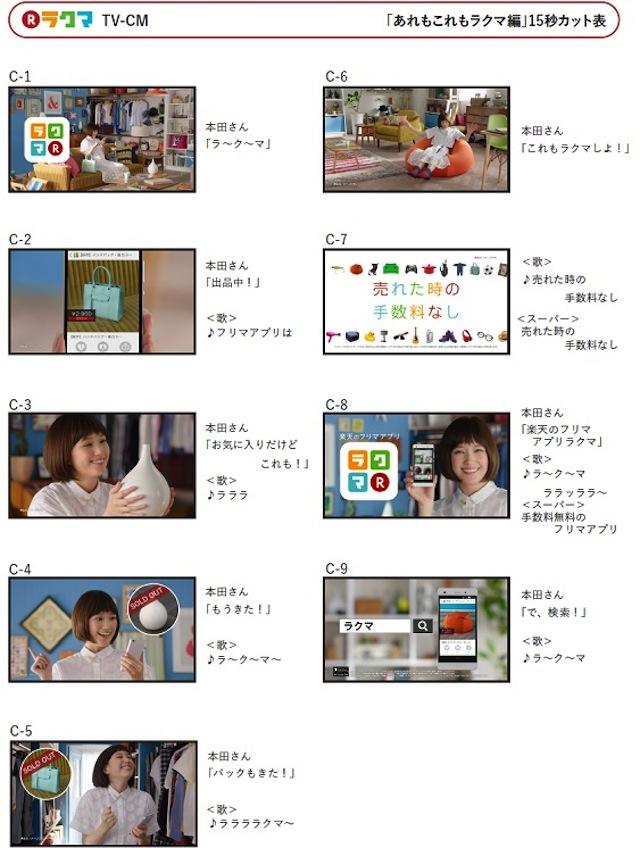 本田翼 楽天のフリマアプリ「ラクマ」CM ストーリー