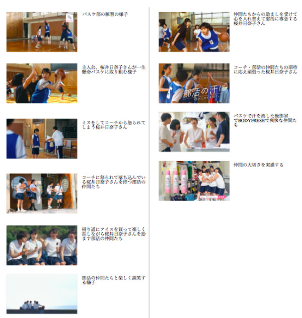 桜井日奈子・ニベア花王「8x4 BODY FRESH」の新CMストーリーボード