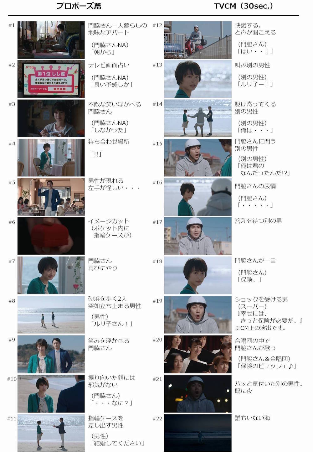 門脇麦・保険のビュッフェ CM STORY