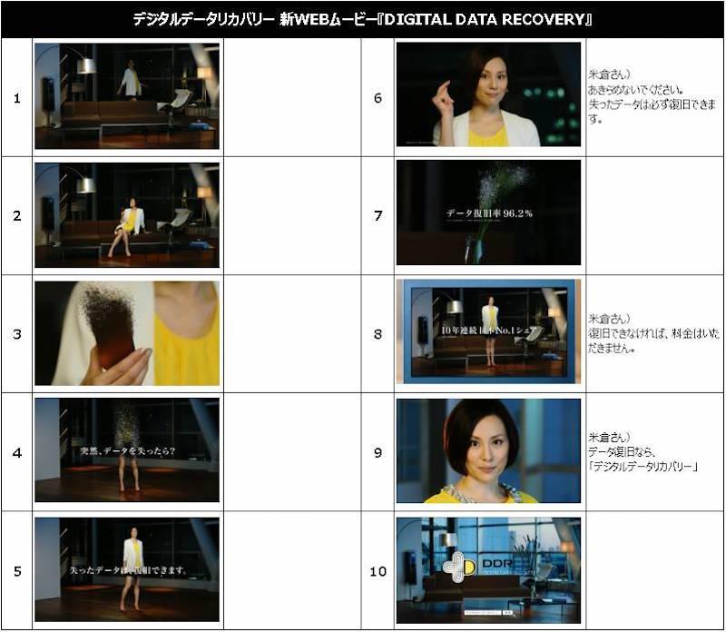 米倉涼子(よねくら りょうこ)ストーリーボード