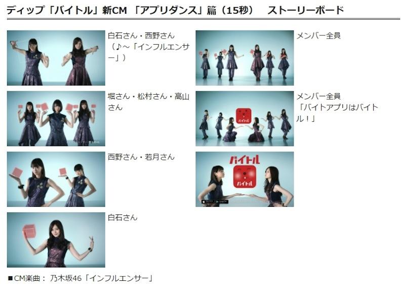 乃木坂46出演!バイトル「アプリダンス」篇 ストーリーボード