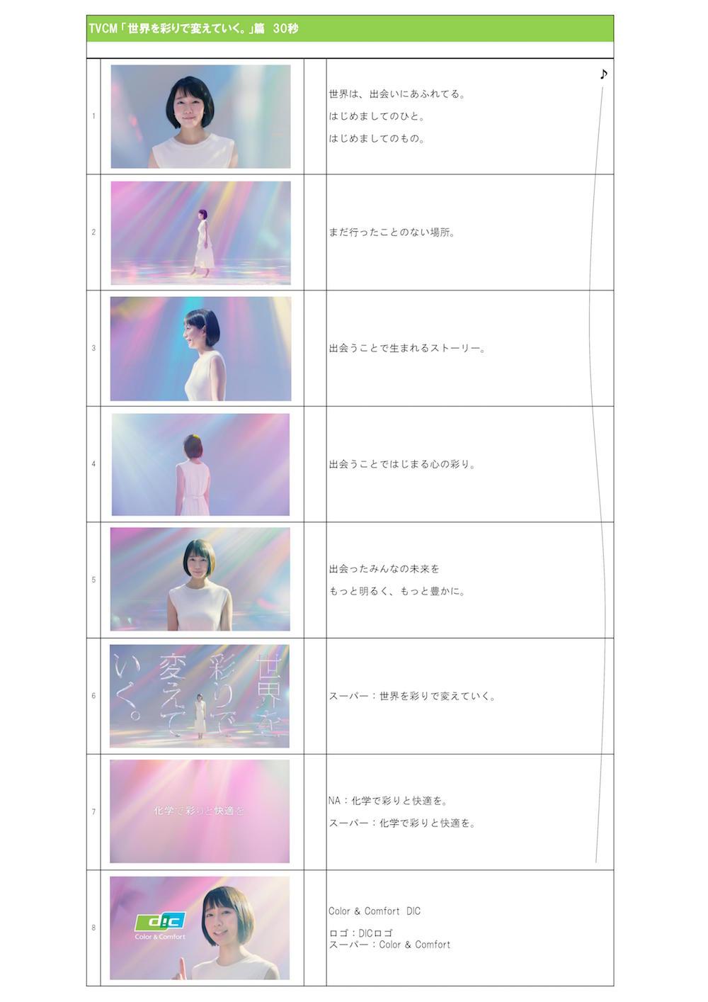 吉岡里帆 出演 DIC 新CM