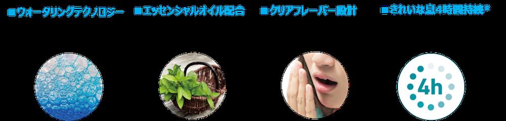 「リステリン® ウォータリータブレットTM」(清涼菓子) 成分