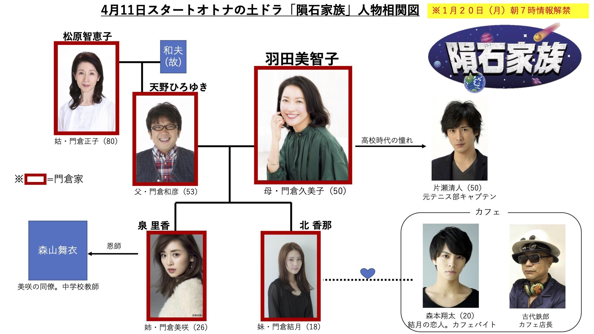 羽田美智子、オトナの土ドラ『隕石家族』