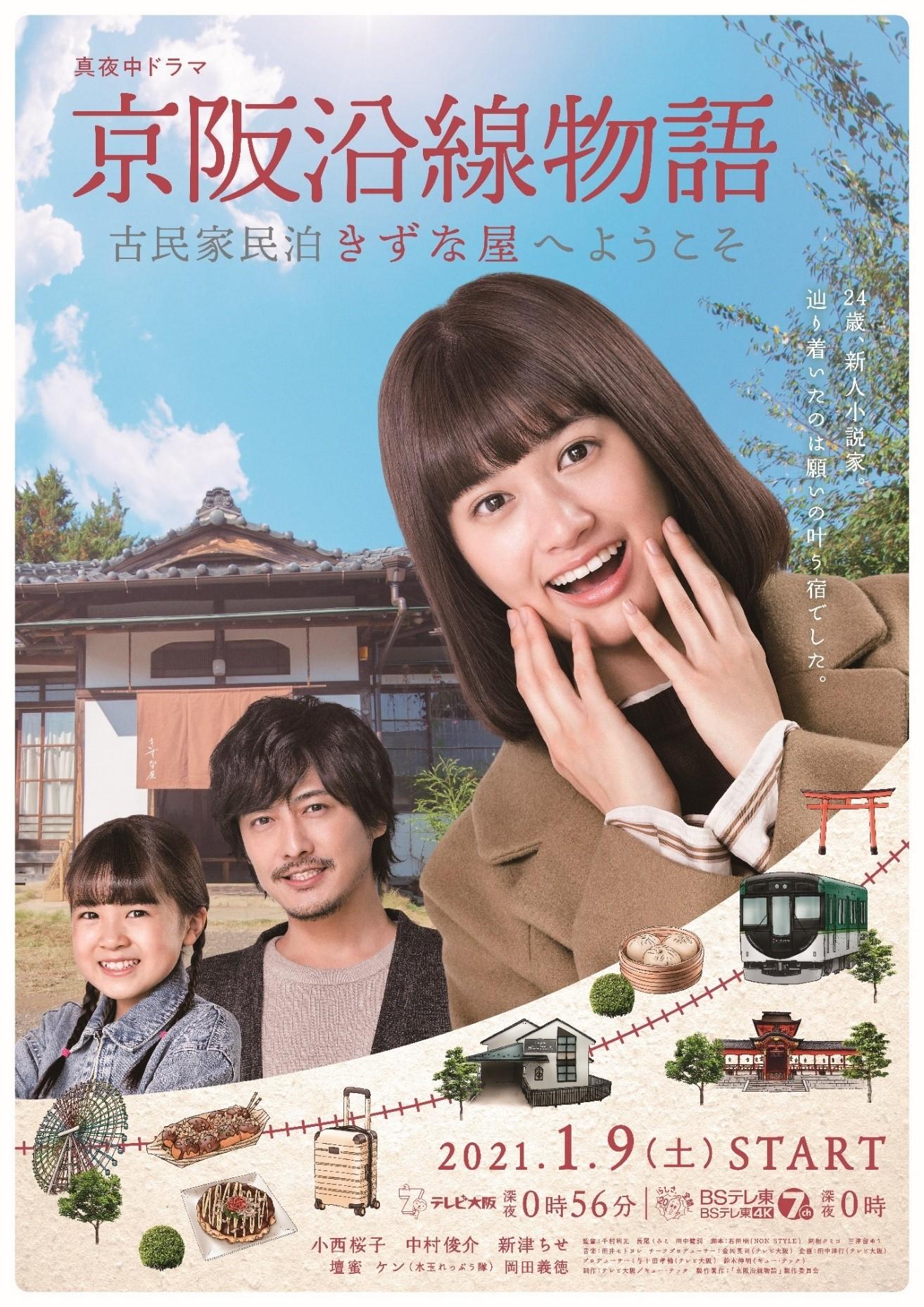 「京阪沿線物語」