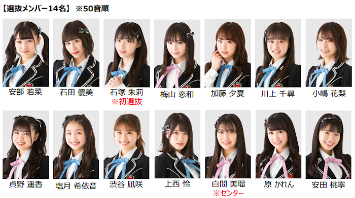 【NMB48、25thシングル 選抜メンバー14名】